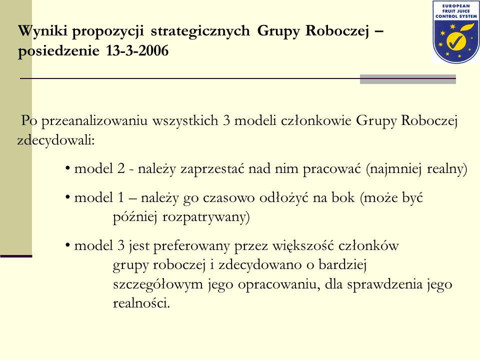 Wyniki propozycji strategicznych Grupy Roboczej – posiedzenie 13-3-2006 Po przeanalizowaniu wszystkich 3 modeli członkowie Grupy Roboczej zdecydowali: