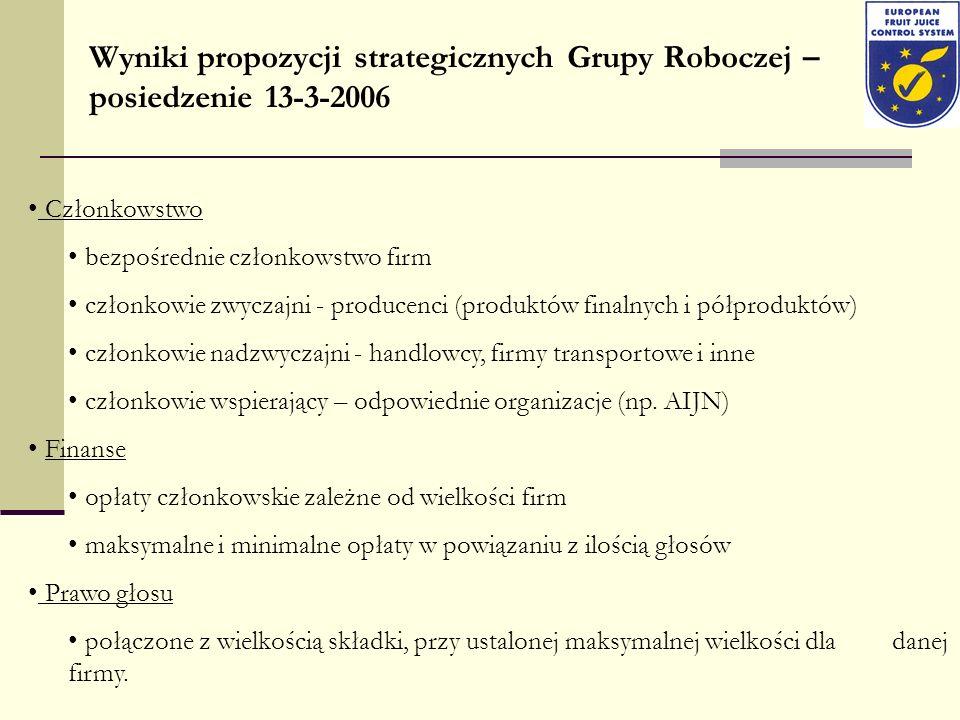 Wyniki propozycji strategicznych Grupy Roboczej – posiedzenie 13-3-2006 Członkowstwo bezpośrednie członkowstwo firm członkowie zwyczajni - producenci