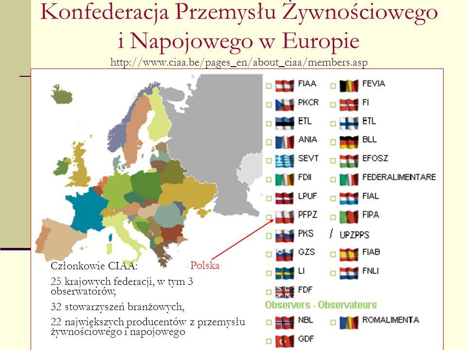 Konfederacja Przemysłu Żywnościowego i Napojowego w Europie http://www.ciaa.be/pages_en/about_ciaa/members.asp Członkowie CIAA: 25 krajowych federacji