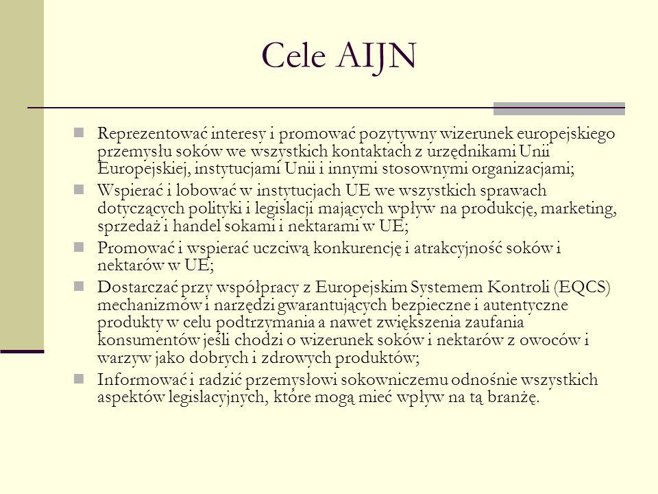 Aktywność AIJN Działalność zewnętrzna AIJN jest aktywnym członkiem Europejskiego Systemu Kontroli (EQCS); Członkiem afiliowanym Konfederacji Przemysłu Spożywczego i Napojowego (CIAA); Członkiem Międzynarodowej Federacji Producentów Soków Owocowych; AIJN reprezentuje przemysł soków owocowych w Komitecie Doradczym Komisji Europejskiej ds.
