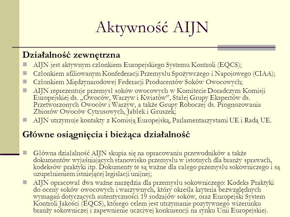 Aktywność AIJN Działalność zewnętrzna AIJN jest aktywnym członkiem Europejskiego Systemu Kontroli (EQCS); Członkiem afiliowanym Konfederacji Przemysłu