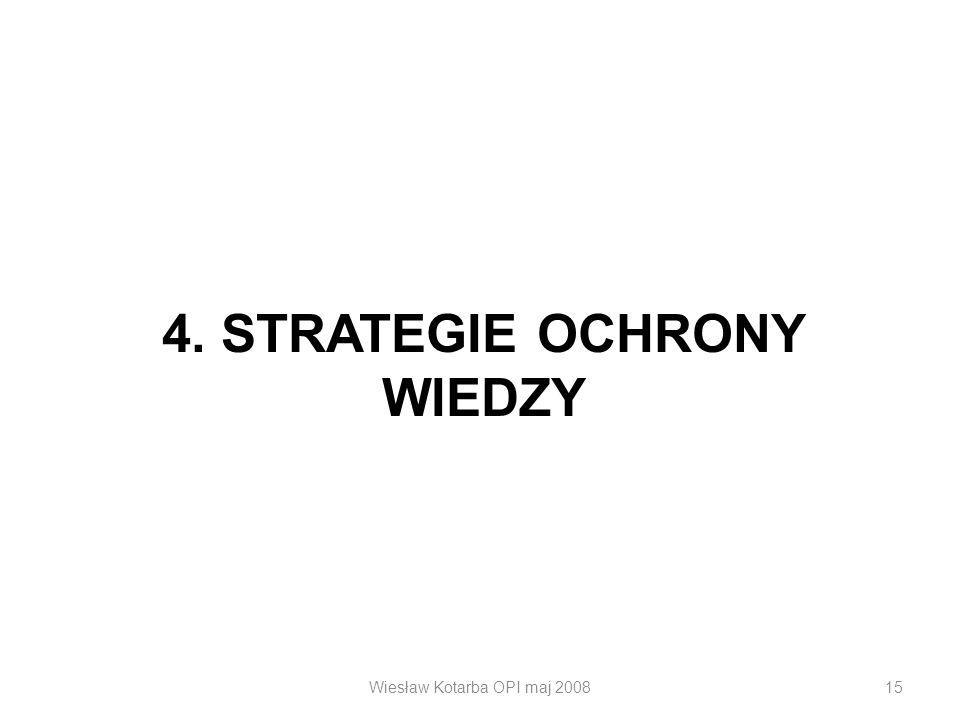 Wiesław Kotarba OPI maj 200815 4. STRATEGIE OCHRONY WIEDZY