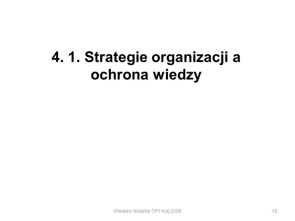 Wiesław Kotarba OPI maj 200816 4. 1. Strategie organizacji a ochrona wiedzy