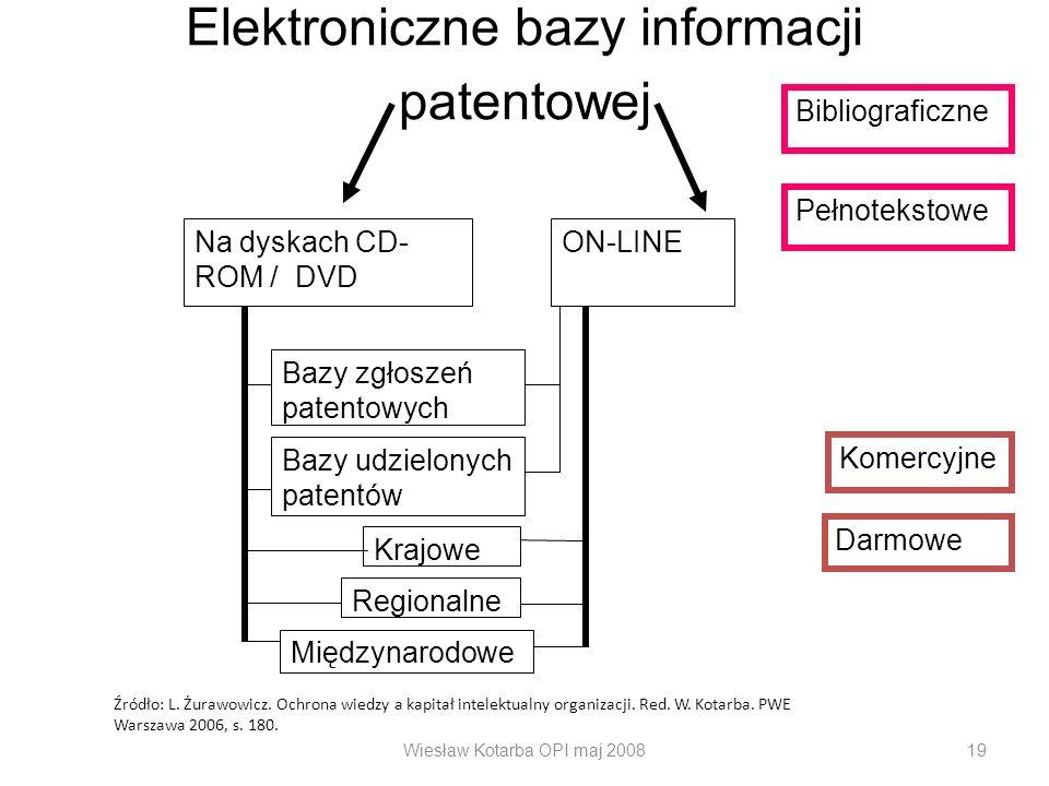 Wiesław Kotarba OPI maj 200819 Elektroniczne bazy informacji patentowej Na dyskach CD- ROM / DVD ON-LINE Komercyjne Darmowe Bibliograficzne Pełnotekst