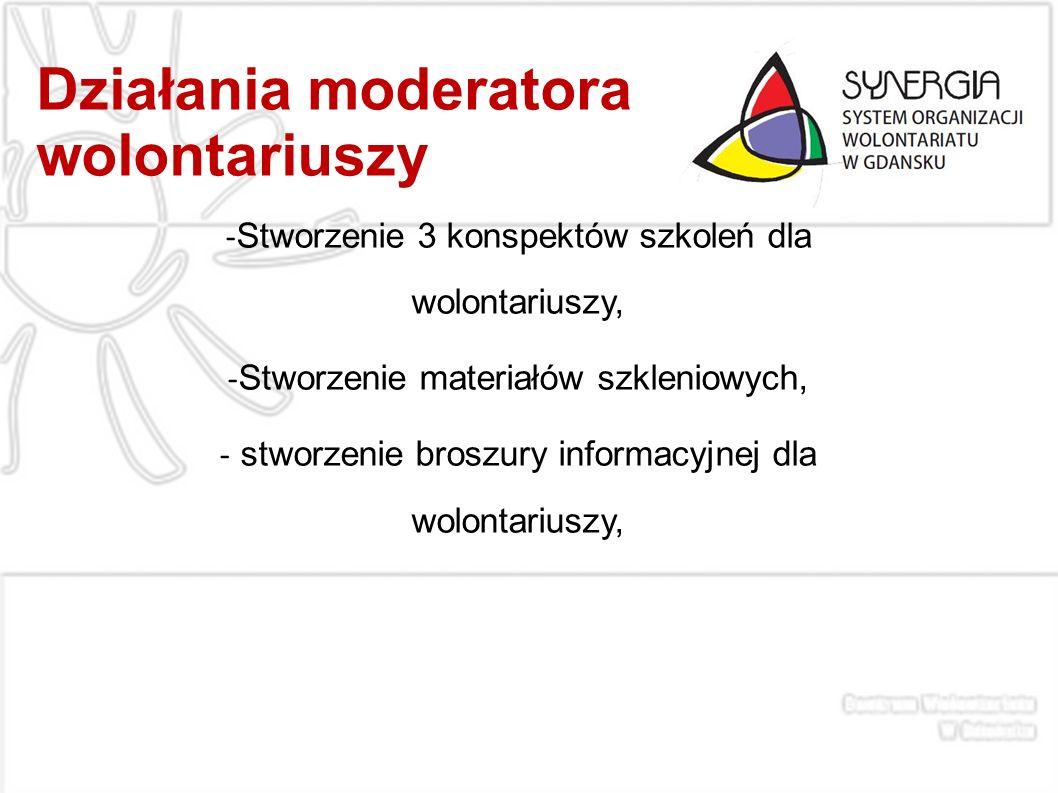 Działania moderatora wolontariuszy - Stworzenie 3 konspektów szkoleń dla wolontariuszy, - Stworzenie materiałów szkleniowych, - stworzenie broszury in