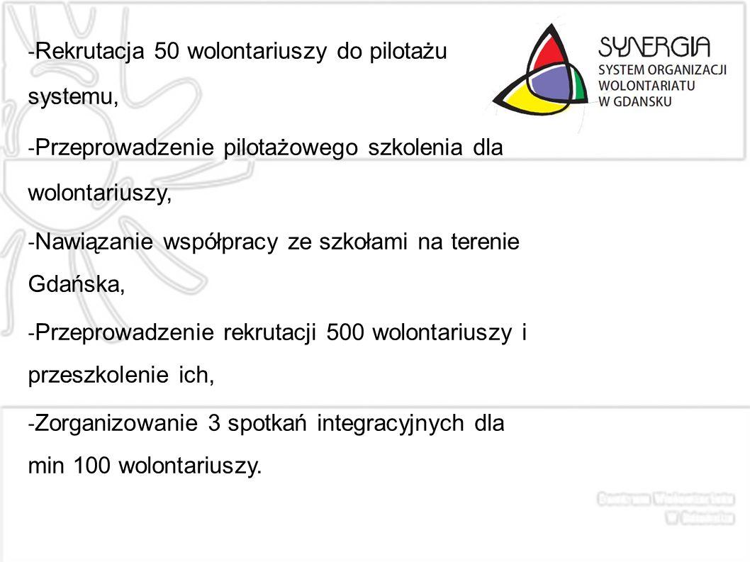 - Rekrutacja 50 wolontariuszy do pilotażu systemu, - Przeprowadzenie pilotażowego szkolenia dla wolontariuszy, - Nawiązanie współpracy ze szkołami na