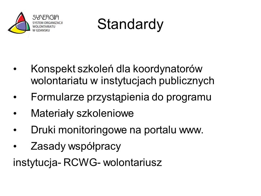 Standardy Konspekt szkoleń dla koordynatorów wolontariatu w instytucjach publicznych Formularze przystąpienia do programu Materiały szkoleniowe Druki