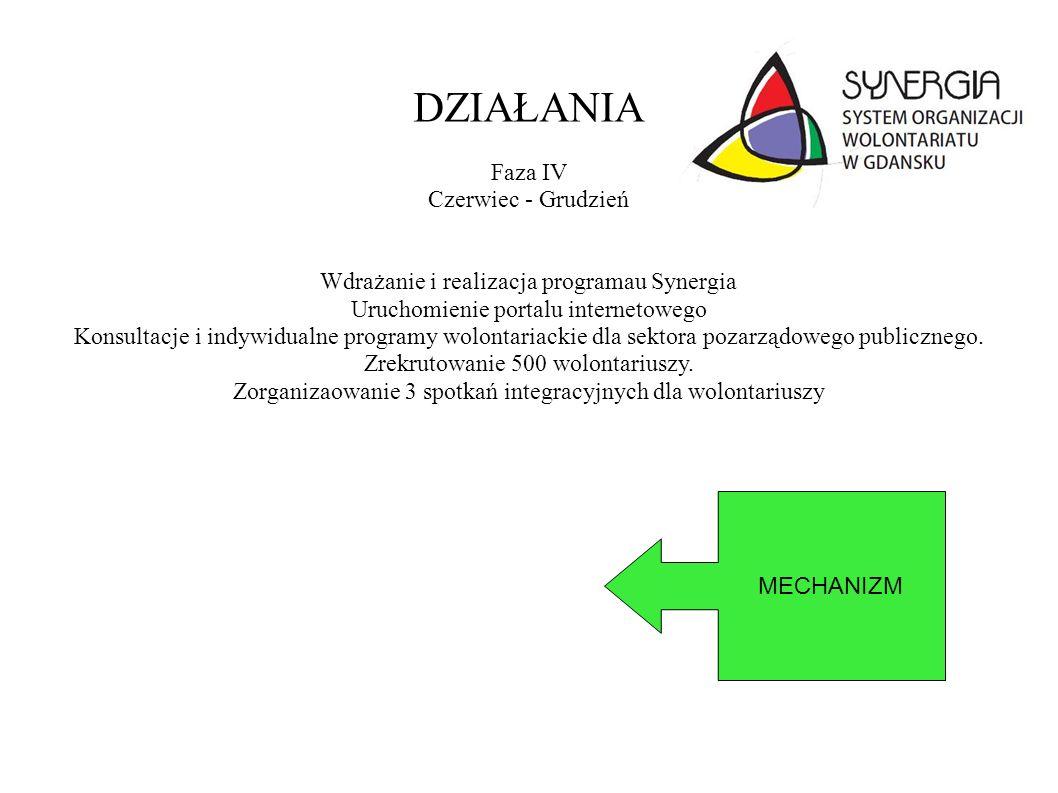 Broszura Propozycje 1.Słowo wstępu (Koordyntor,Prezydent Adamowicz) 2.