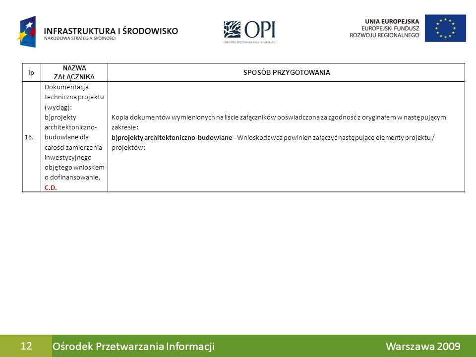 Ośrodek Przetwarzania Informacji Warszawa 200912 lp NAZWA ZAŁĄCZNIKA SPOSÓB PRZYGOTOWANIA 16. Dokumentacja techniczna projektu (wyciąg): b)projekty ar