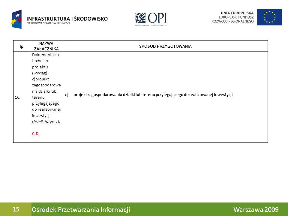 Ośrodek Przetwarzania Informacji Warszawa 200915 lp NAZWA ZAŁĄCZNIKA SPOSÓB PRZYGOTOWANIA 16. Dokumentacja techniczna projektu (wyciąg): c)projekt zag