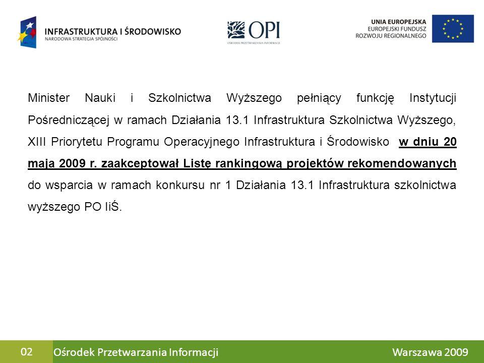 Ośrodek Przetwarzania Informacji Warszawa 200902 Minister Nauki i Szkolnictwa Wyższego pełniący funkcję Instytucji Pośredniczącej w ramach Działania 1