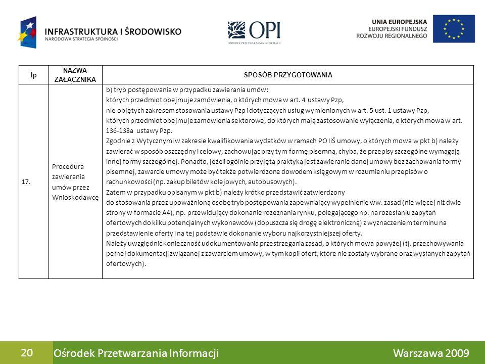 Ośrodek Przetwarzania Informacji Warszawa 200920 lp NAZWA ZAŁĄCZNIKA SPOSÓB PRZYGOTOWANIA 17. Procedura zawierania umów przez Wnioskodawcę b) tryb pos