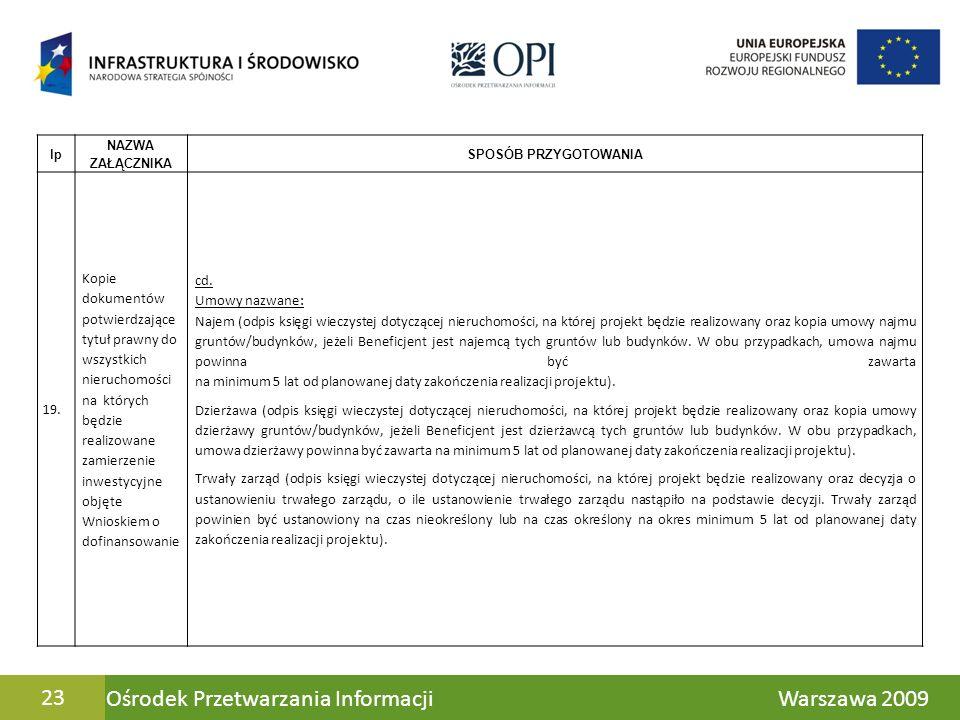 Ośrodek Przetwarzania Informacji Warszawa 200923 lp NAZWA ZAŁĄCZNIKA SPOSÓB PRZYGOTOWANIA 19. Kopie dokumentów potwierdzające tytuł prawny do wszystki