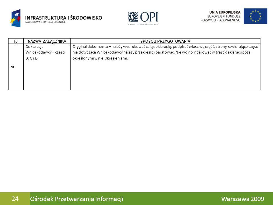 Ośrodek Przetwarzania Informacji Warszawa 200924 lpNAZWA ZAŁĄCZNIKASPOSÓB PRZYGOTOWANIA 20. Deklaracja Wnioskodawcy – części B, C i D Oryginał dokumen