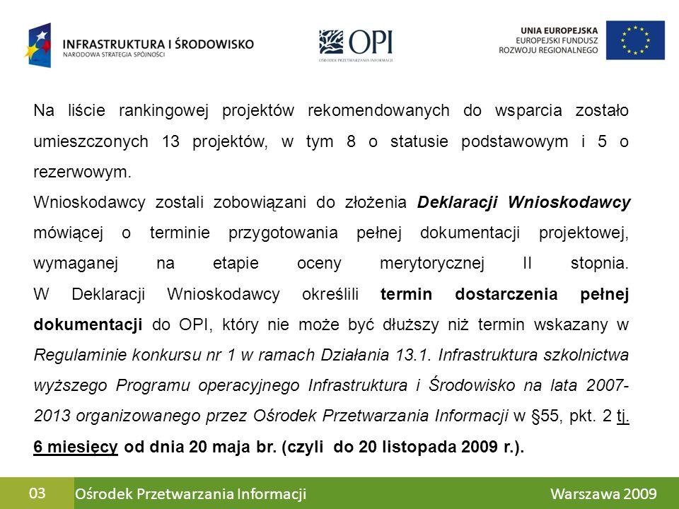 Ośrodek Przetwarzania Informacji Warszawa 200903 Na liście rankingowej projektów rekomendowanych do wsparcia zostało umieszczonych 13 projektów, w tym