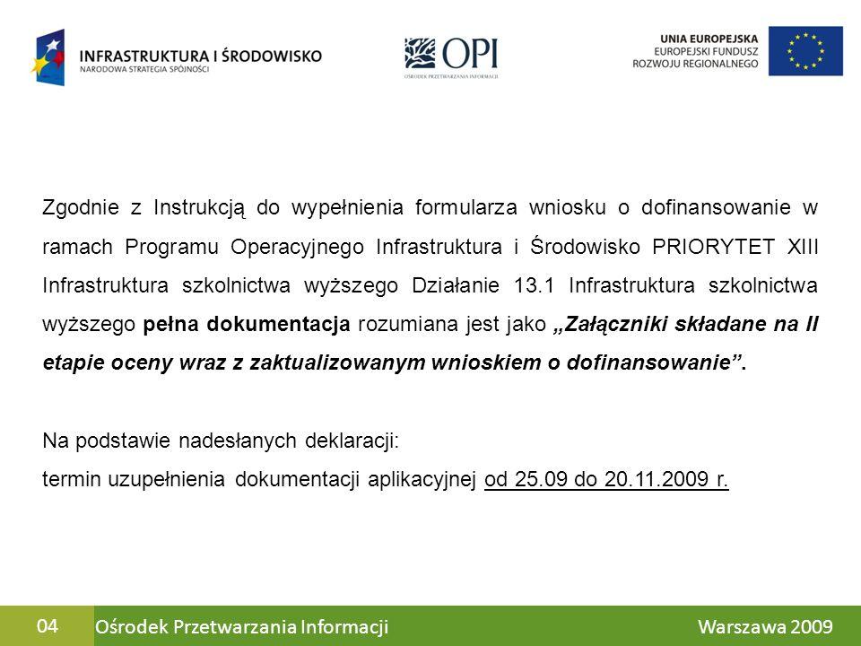 Ośrodek Przetwarzania Informacji Warszawa 200904 Zgodnie z Instrukcją do wypełnienia formularza wniosku o dofinansowanie w ramach Programu Operacyjneg