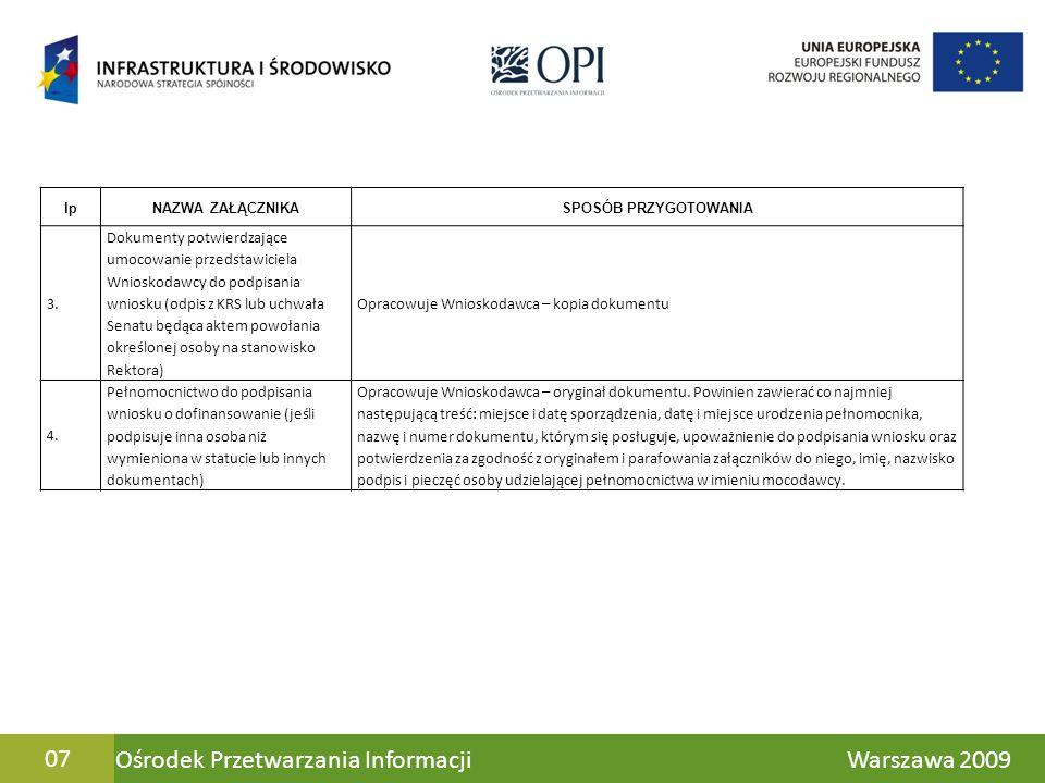 Ośrodek Przetwarzania Informacji Warszawa 200907 lpNAZWA ZAŁĄCZNIKASPOSÓB PRZYGOTOWANIA 3. Dokumenty potwierdzające umocowanie przedstawiciela Wniosko