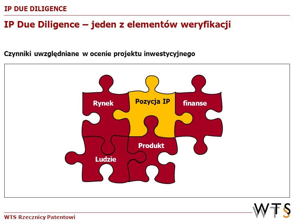 WTS Rzecznicy Patentowi IP Due Diligence – jeden z elementów weryfikacji Ludzie Rynek Produkt Pozycja IP finanse Czynniki uwzględniane w ocenie projek