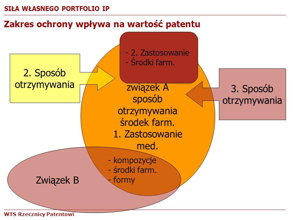 WTS Rzecznicy Patentowi związek A sposób otrzymywania środek farm. 1. Zastosowanie med. Związek B 2. Sposób otrzymywania 3. Sposób otrzymywania - komp