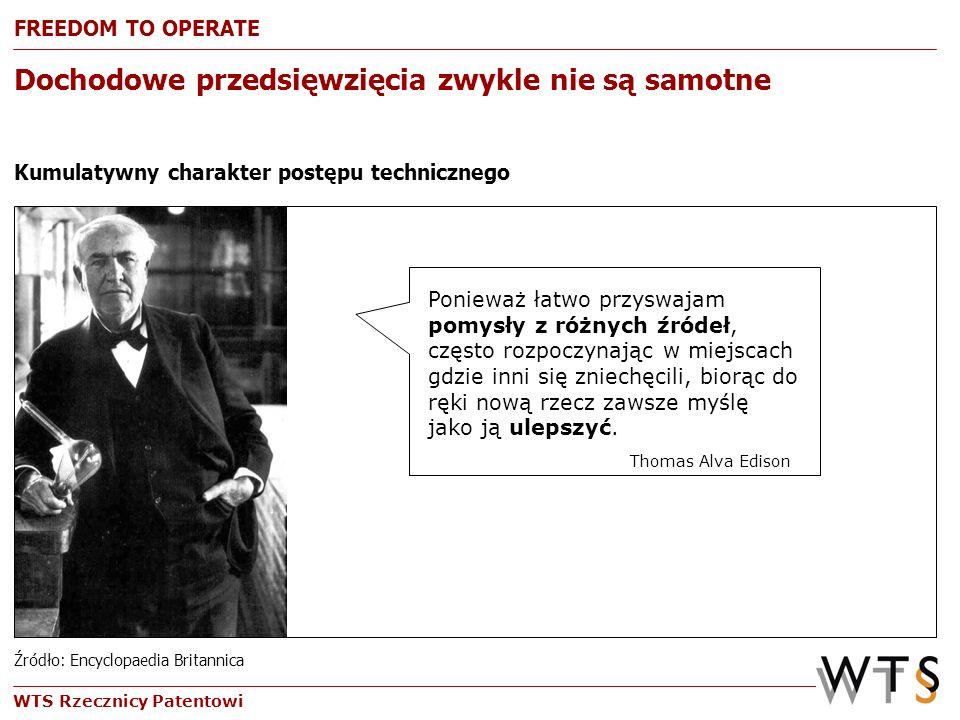 WTS Rzecznicy Patentowi Dochodowe przedsięwzięcia zwykle nie są samotne Źródło: Encyclopaedia Britannica FREEDOM TO OPERATE Ponieważ łatwo przyswajam
