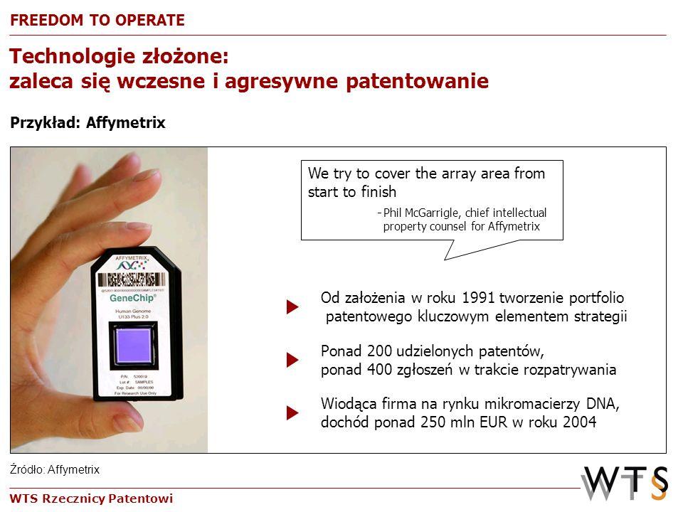WTS Rzecznicy Patentowi Technologie złożone: zaleca się wczesne i agresywne patentowanie Przykład: Affymetrix FREEDOM TO OPERATE We try to cover the a