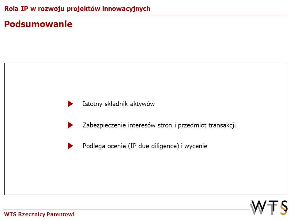 WTS Rzecznicy Patentowi Podsumowanie Rola IP w rozwoju projektów innowacyjnych Zabezpieczenie interesów stron i przedmiot transakcji Podlega ocenie (I