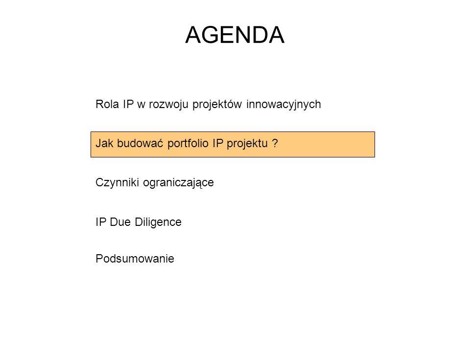 Rola IP w rozwoju projektów innowacyjnych Jak budować portfolio IP projektu ? Czynniki ograniczające IP Due Diligence Podsumowanie AGENDA