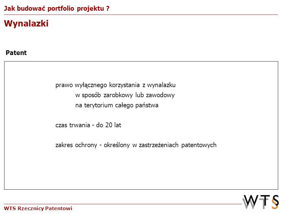 WTS Rzecznicy Patentowi Koszty uzyskania praw wyłącznych Czynniki ograniczające Źródło: Roland Berger Market Research Uzyskanie ochrony patentowej o zakresie międzynarodowym wymaga nakładów