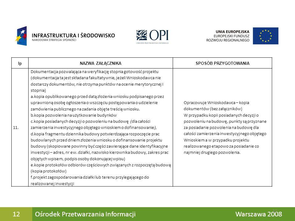 Ośrodek Przetwarzania Informacji Warszawa 200812 lpNAZWA ZAŁĄCZNIKASPOSÓB PRZYGOTOWANIA 11. Dokumentacja pozwalająca na weryfikację stopnia gotowość p