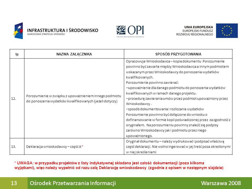 Ośrodek Przetwarzania Informacji Warszawa 200813 lpNAZWA ZAŁĄCZNIKASPOSÓB PRZYGOTOWANIA 12. Porozumienie w związku z upoważnieniem innego podmiotu do