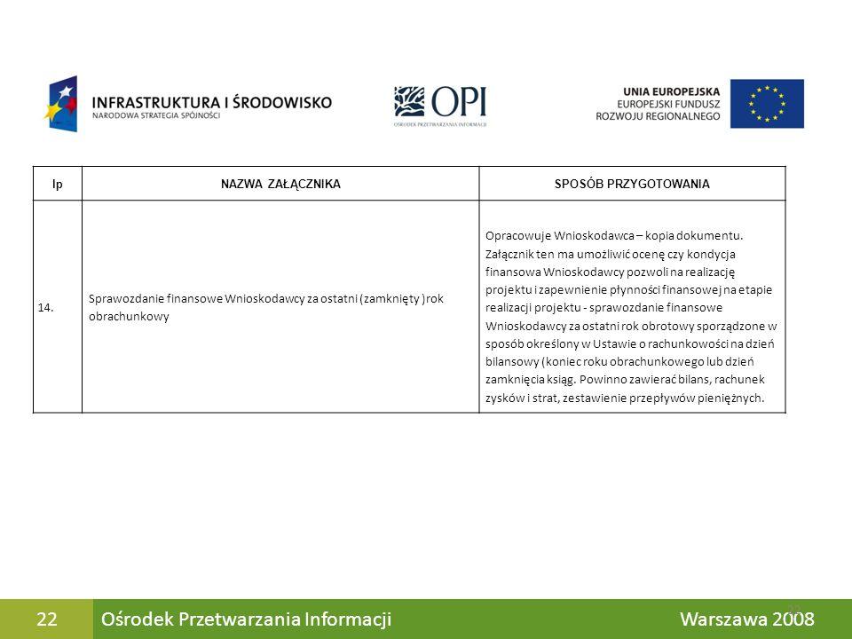 Ośrodek Przetwarzania Informacji Warszawa 200822 lpNAZWA ZAŁĄCZNIKASPOSÓB PRZYGOTOWANIA 14. Sprawozdanie finansowe Wnioskodawcy za ostatni (zamknięty