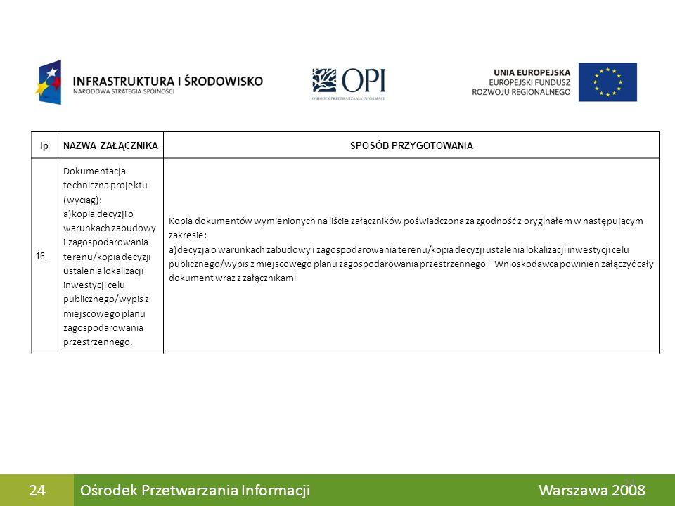 Ośrodek Przetwarzania Informacji Warszawa 200824 lpNAZWA ZAŁĄCZNIKASPOSÓB PRZYGOTOWANIA 16. Dokumentacja techniczna projektu (wyciąg): a)kopia decyzji