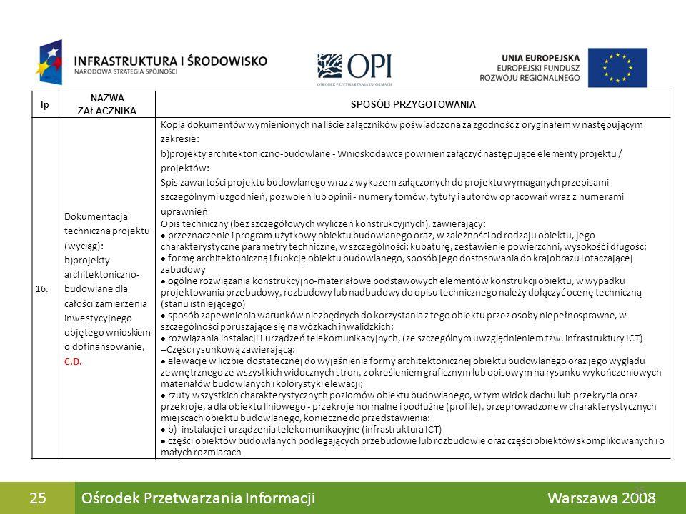 Ośrodek Przetwarzania Informacji Warszawa 200825 lp NAZWA ZAŁĄCZNIKA SPOSÓB PRZYGOTOWANIA 16. Dokumentacja techniczna projektu (wyciąg): b)projekty ar