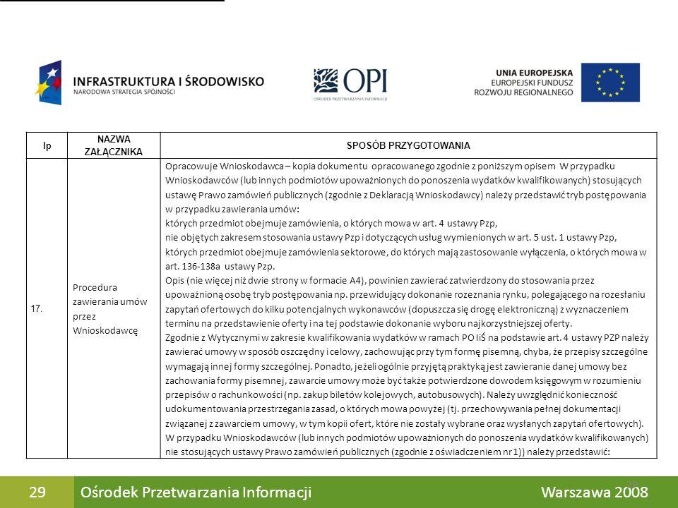 Ośrodek Przetwarzania Informacji Warszawa 200829 lp NAZWA ZAŁĄCZNIKA SPOSÓB PRZYGOTOWANIA 17. Procedura zawierania umów przez Wnioskodawcę Opracowuje