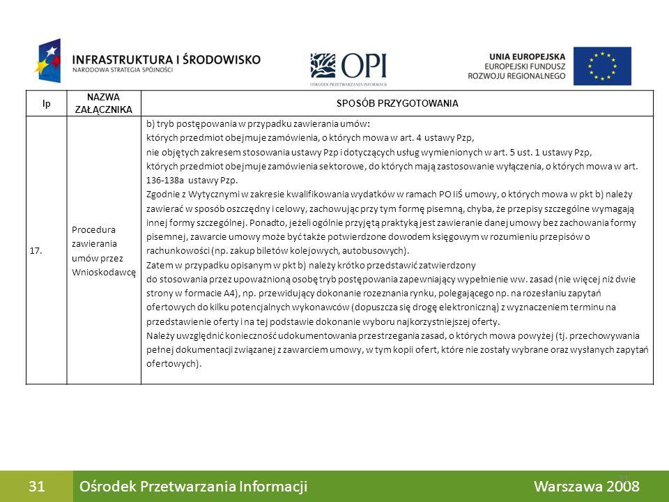 Ośrodek Przetwarzania Informacji Warszawa 200831 lp NAZWA ZAŁĄCZNIKA SPOSÓB PRZYGOTOWANIA 17. Procedura zawierania umów przez Wnioskodawcę b) tryb pos