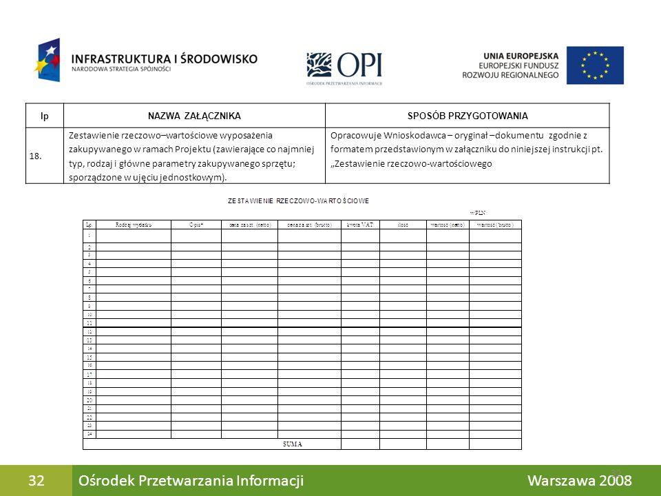 Ośrodek Przetwarzania Informacji Warszawa 200832 lpNAZWA ZAŁĄCZNIKASPOSÓB PRZYGOTOWANIA 18. Zestawienie rzeczowo–wartościowe wyposażenia zakupywanego