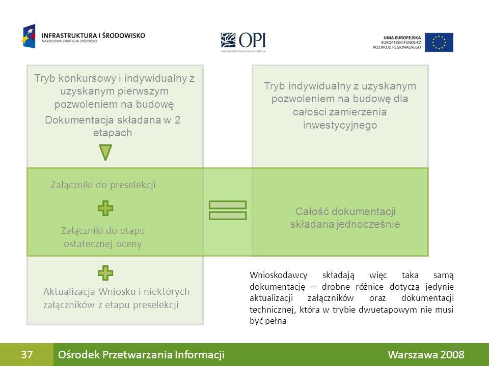Ośrodek Przetwarzania Informacji Warszawa 200837 Załączniki do etapu ostatecznej oceny Tryb konkursowy i indywidualny z uzyskanym pierwszym pozwolenie