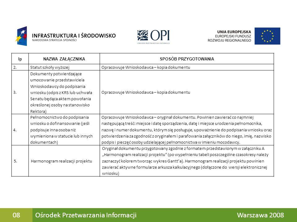 Ośrodek Przetwarzania Informacji Warszawa 200819 Część C – wypełniana na II etapie oceny – tę część wypełniają tylko Wnioskodawcy, którzy rozpoczęli realizację projektu przed złożeniem wniosku o dofinansowanie 1.Wyrażam zgodę na poddanie się kontroli, w zakresie i na zasadach określonych w wydanych przez Ministra Rozwoju Regionalnego Wytycznych w zakresie kontroli realizacji Programu Operacyjnego Infrastruktura i Środowisko (jeśli dotyczy) 19