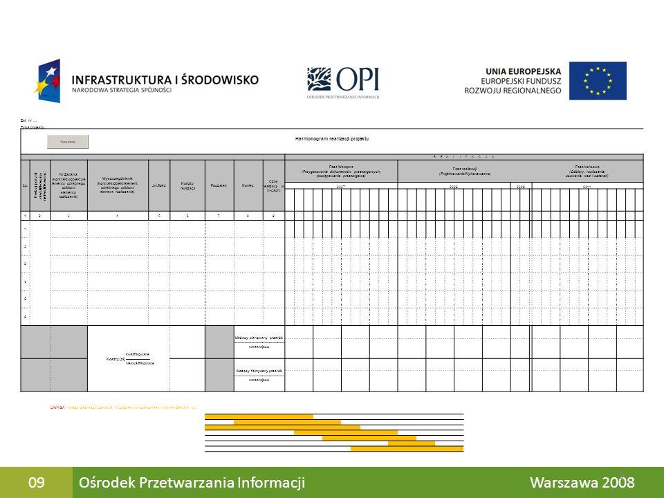 Ośrodek Przetwarzania Informacji Warszawa 200809 Zał. nr …. Tytuł projektu: Harmonogram realizacji projektu R E A L I Z A C J A Lp. Rodzaj pozycji (kw