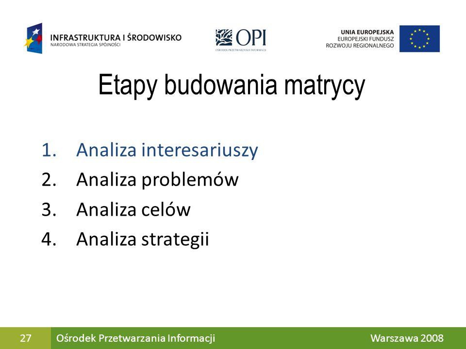 Etapy budowania matrycy 1.Analiza interesariuszy 2.Analiza problemów 3.Analiza celów 4.Analiza strategii Ośrodek Przetwarzania Informacji 27 Jk Ośrode