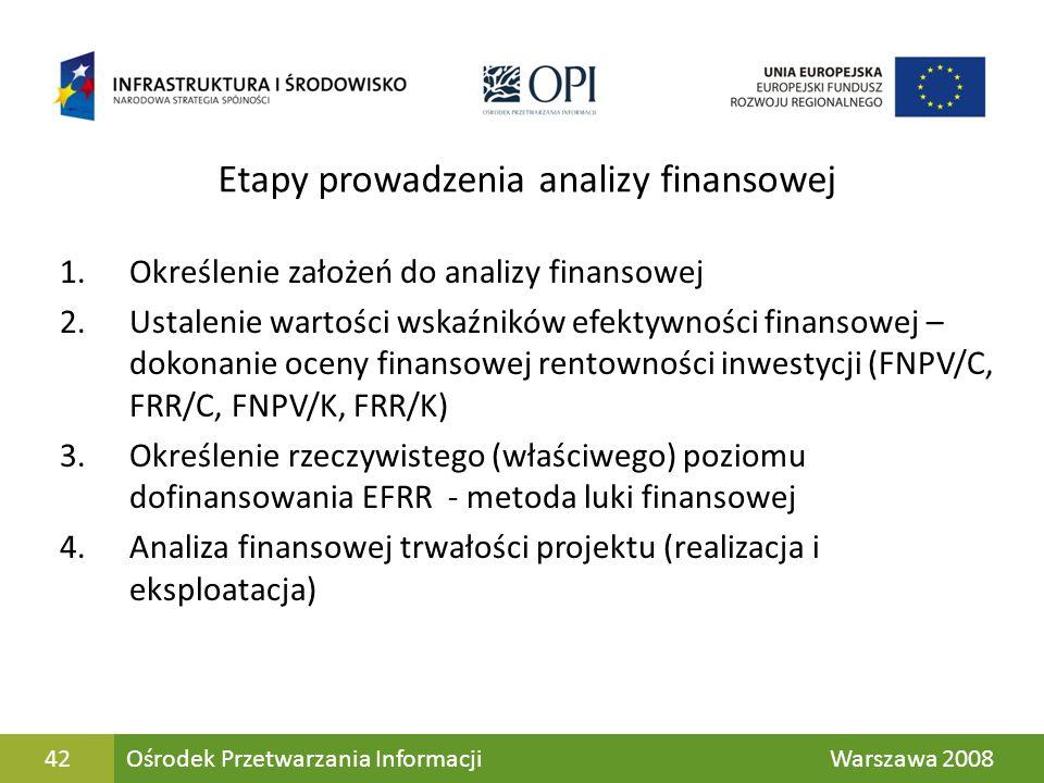 42 Etapy prowadzenia analizy finansowej 1.Określenie założeń do analizy finansowej 2.Ustalenie wartości wskaźników efektywności finansowej – dokonanie