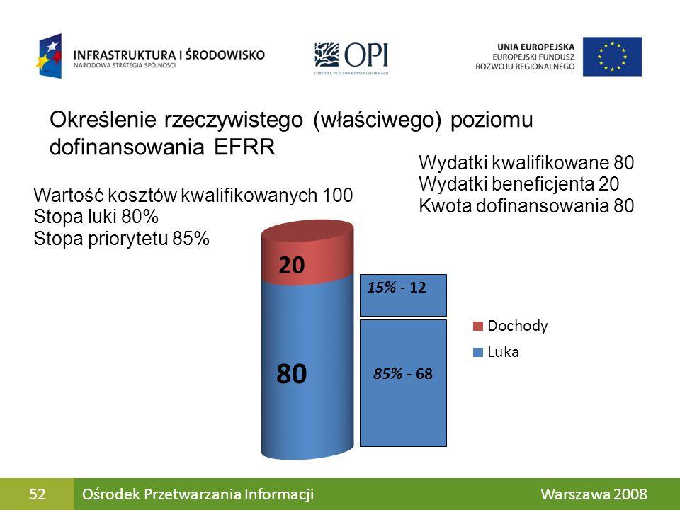 52 Wartość kosztów kwalifikowanych 100 Stopa luki 80% Stopa priorytetu 85% Wydatki kwalifikowane 80 Wydatki beneficjenta 20 Kwota dofinansowania 80 Ok