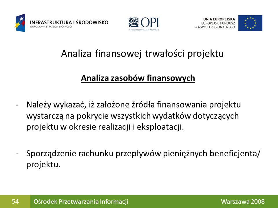 54 Analiza finansowej trwałości projektu Analiza zasobów finansowych -Należy wykazać, iż założone źródła finansowania projektu wystarczą na pokrycie w