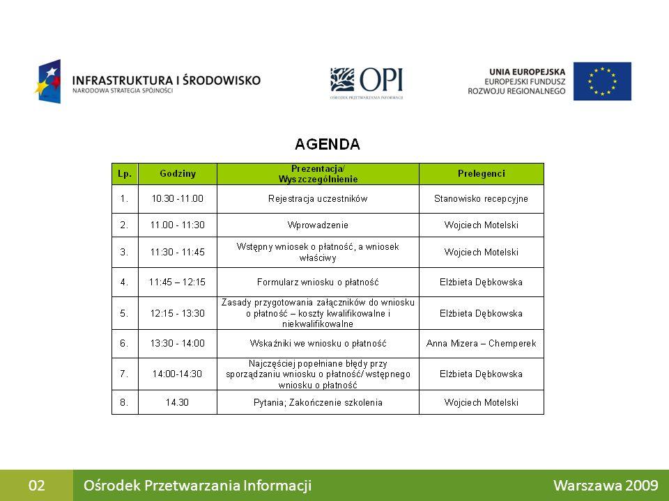 Ośrodek Przetwarzania Informacji Warszawa 200902