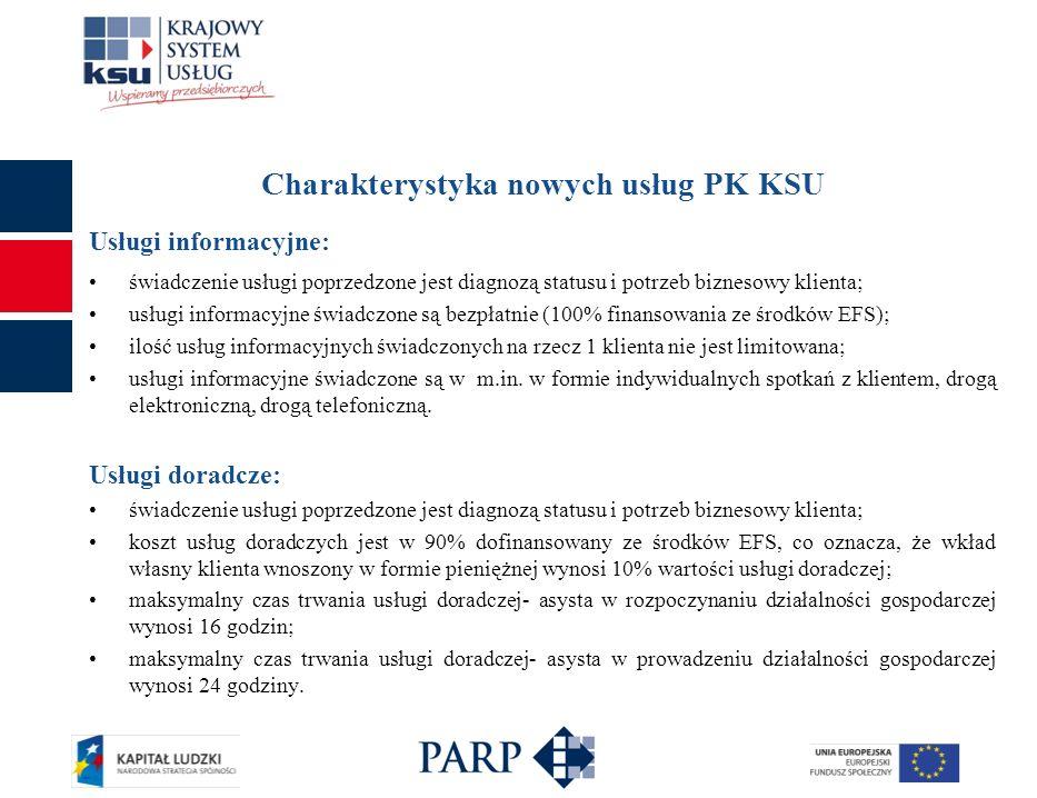 Charakterystyka nowych usług PK KSU Usługi informacyjne: świadczenie usługi poprzedzone jest diagnozą statusu i potrzeb biznesowy klienta; usługi info