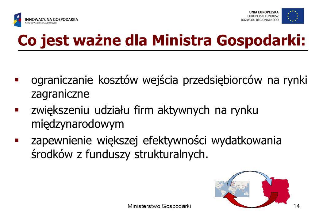 Ministerstwo Gospodarki14 Co jest ważne dla Ministra Gospodarki: ograniczanie kosztów wejścia przedsiębiorców na rynki zagraniczne zwiększeniu udziału