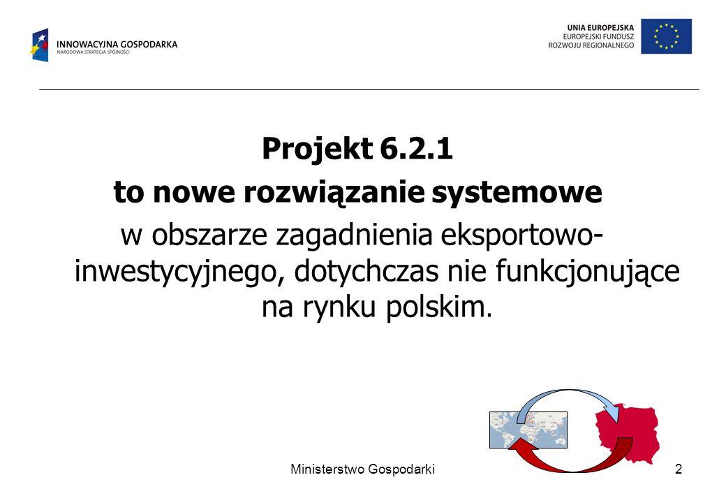 Projekt 6.2.1 to nowe rozwiązanie systemowe w obszarze zagadnienia eksportowo- inwestycyjnego, dotychczas nie funkcjonujące na rynku polskim. 2Ministe