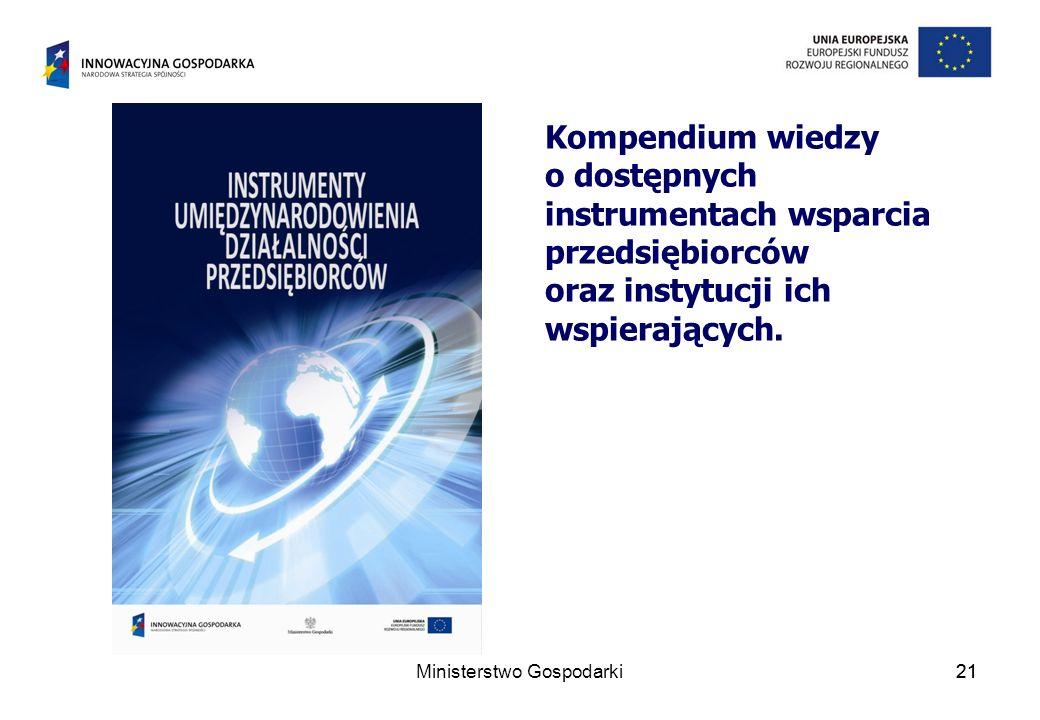 21 Kompendium wiedzy o dostępnych instrumentach wsparcia przedsiębiorców oraz instytucji ich wspierających.