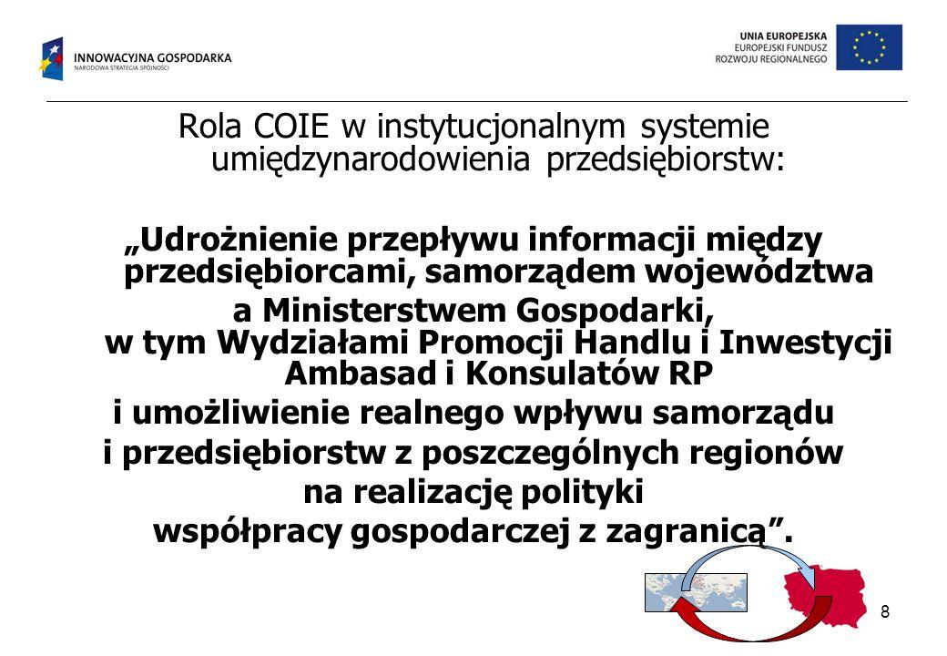 8 Rola COIE w instytucjonalnym systemie umiędzynarodowienia przedsiębiorstw: Udrożnienie przepływu informacji między przedsiębiorcami, samorządem woje