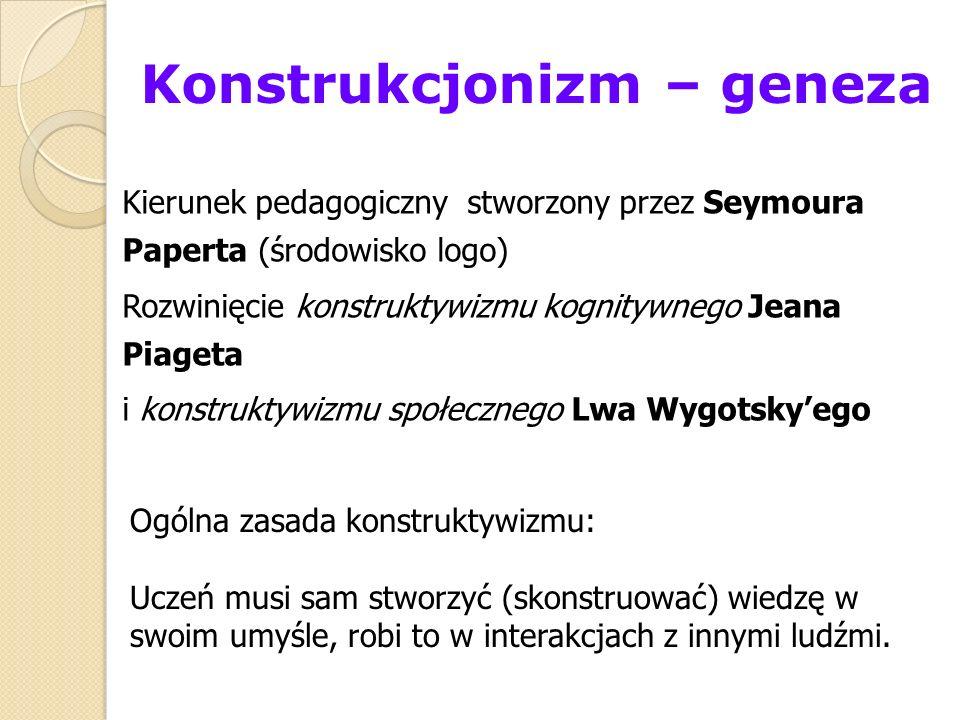 Konstrukcjonizm – geneza Kierunek pedagogiczny stworzony przez Seymoura Paperta (środowisko logo) Rozwinięcie konstruktywizmu kognitywnego Jeana Piage